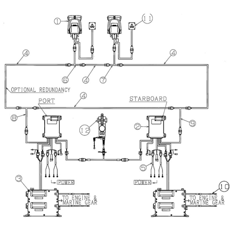 KE-5+ CANbus Elektronisk 2 Motorer / 1 Styreposisjon